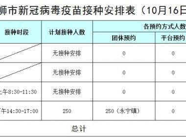 石狮市新冠疫苗接种点安排表(10月16日)